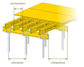Holzträger H20  mieten leihen
